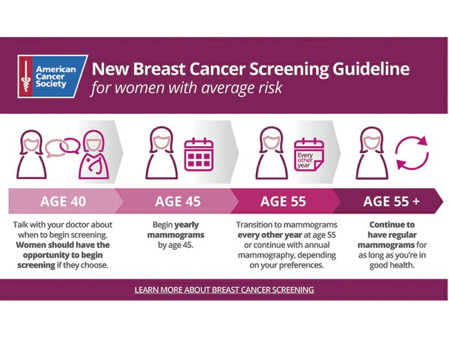 Breast Cancer Guideline Infographic (1).jpg